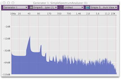 Create a FFT Analyzer part I: prerequisites, concerns and